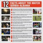 Facts about the match Serbia-Albania (Quelle: Facebookseite von Edi Rama)
